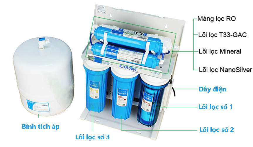 Màng lọc nước RO 100 GPD