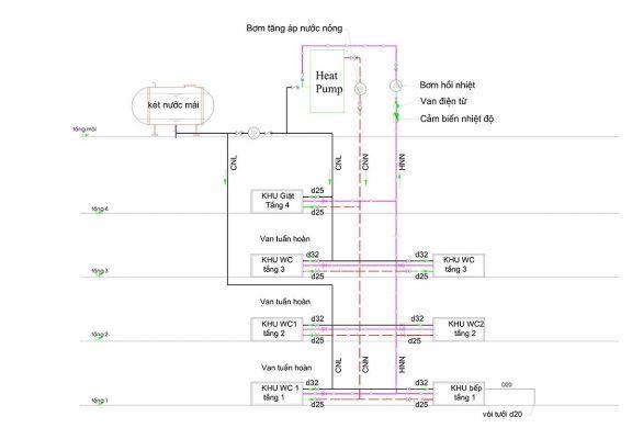 sơ đồ máy nước nóng trung tâm Heatpump