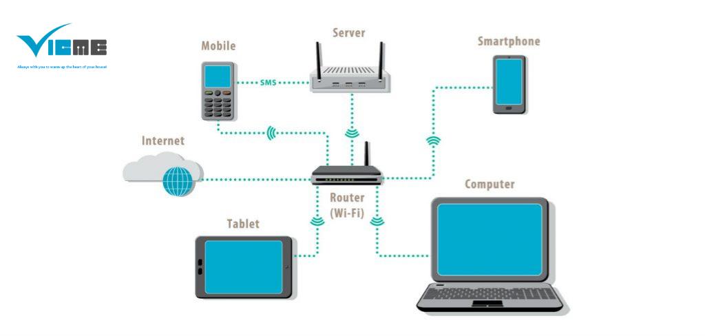 mạng LAN là mạng gì 2