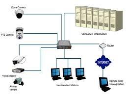 hệ thống điện nhẹ bao gồm những gì