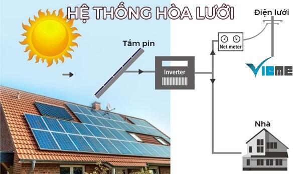 he-thong-hoa-luoi