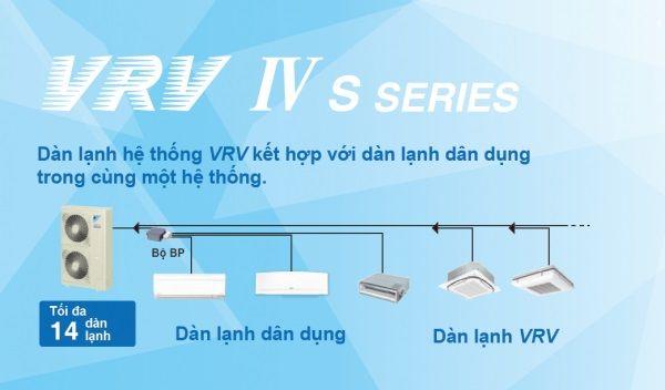 mô hình điều hòa VRV